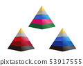피라미드 53917555