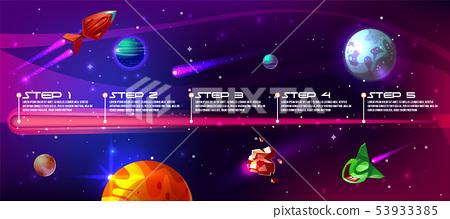 Deep space future exploration cartoon 53933385