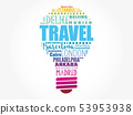 TRAVEL light bulb word cloud 53953938