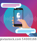 Online language translation concept with mobile 54000166