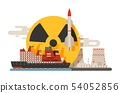 Radioactive, nuclear power plant building, explosion of bomb, atomic icons set of banners vector 54052856