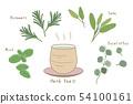 Herbal tea set, Japanese style hot water massage 54100161