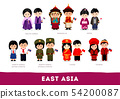 Asians in national clothes. East Asia.  54200087