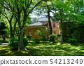 Kanazawa city scenery Ishikawa Shitaka Memorial Cultural Exchange Center 54213249