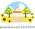 여름날의 유치원 풍경 54237074