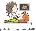 Ultrasonography thyroid gland 54264481