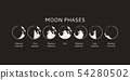 Moon phases set, realistic graphic symbols, vector 54280502