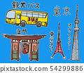 Tokyo tourism 54299886