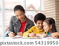 Asian Teacher teaching Art and coloring with 54319950