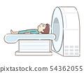 CT檢查體檢 54362055