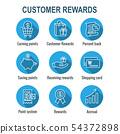 Customer Rewards Icon Set - Shopping Bag and 54372898