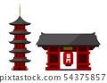 도쿄 건물 랜드 마크 빌딩 일러스트 / 아사쿠사 카미나리몬 · 열차 · 오층탑 54375857