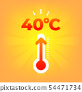 Heat thermometer 40 degrees celsius. 54471734