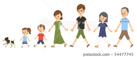 走與寵物的三代家庭 54477745