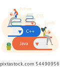 People, books Learning programming languages 54490956