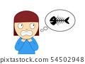 Girl suffering from bone fish stuck in her throat 54502948