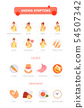 Anemia infographic vector 54507342