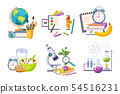 Flat vector set of compositions with objects related to education theme. Back to school 54516231