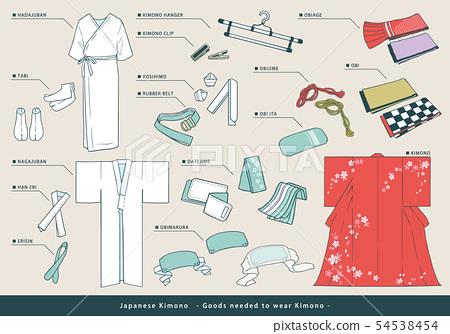 傳染媒介套和服相關項目(穿戴需要的小項目) 54538454
