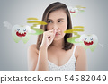 Halitosis or Bad breath 54582049
