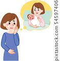 ผู้หญิงที่ทุกข์ทรมานจากภาวะมีบุตรยาก 54597406