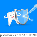 Healthy tooth character with shield.  54600190