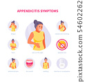 Appendicitis symptoms vector 54602262