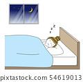少婦媽媽深度睡眠 54619013