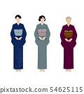 기모노와 유카타의 3 세대 54625115