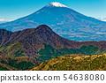 Mt. Fuji seen from Hakone · Mingjigadake and Kintokiyama 54638080