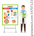 Nutritionist showing poster about food 54707123