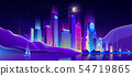 Future metropolis on ocean shore vector background 54719865
