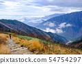 Shino Shinohara (Ashigatake mountain climbing) 54754297