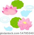 연꽃과 수면의 파문 54785040