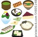 庫存例證:例證項目:京都特產產品食家象集合 54805148