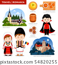 Travel to Romania. Romanians in national clothes. 54820255