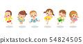 เด็ก ๆ ร่าเริงกระโดดลงบนแหวนลอย 54824505