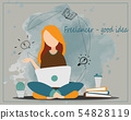 Young freelancer woman using laptop computer sitting on the floor. Concept of working at home. Young 54828119