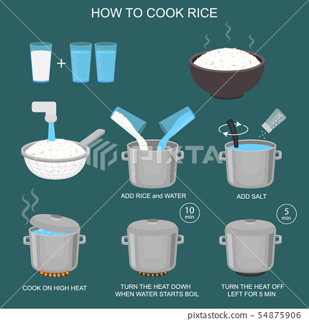 How to Cook Rice Instruction Card. Vector 54875906