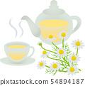 Herb tea 54894187