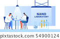 Nano Laboratory Banner with Scientists Characters 54900124