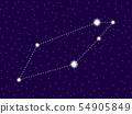 Telescopium constellation  constellation. Starry 54905849
