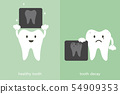 healthy tooth and tooth decay holding dental x-ray 54909353