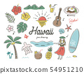 Hawaii southern country pen painting color 54951210