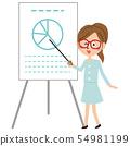 婦女研討會與流行紅色眼鏡 54981199