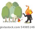 불조심 · 담배 투기 · 산림 54985146