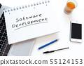 Software Development 55124153