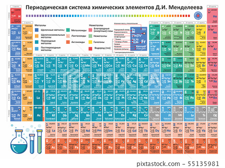 Periodic table elements vector. Chemistry chart 55135981