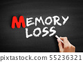 Memory Loss text on blackboard 55236321