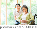 Long-term care 55440318